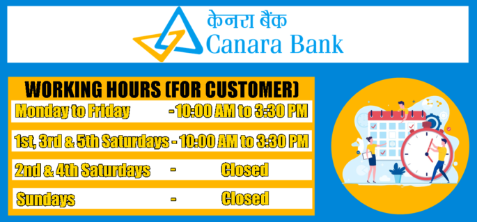 Canara Bank Timings